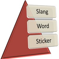 Best Slang Words