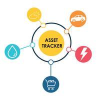 AssetTracking