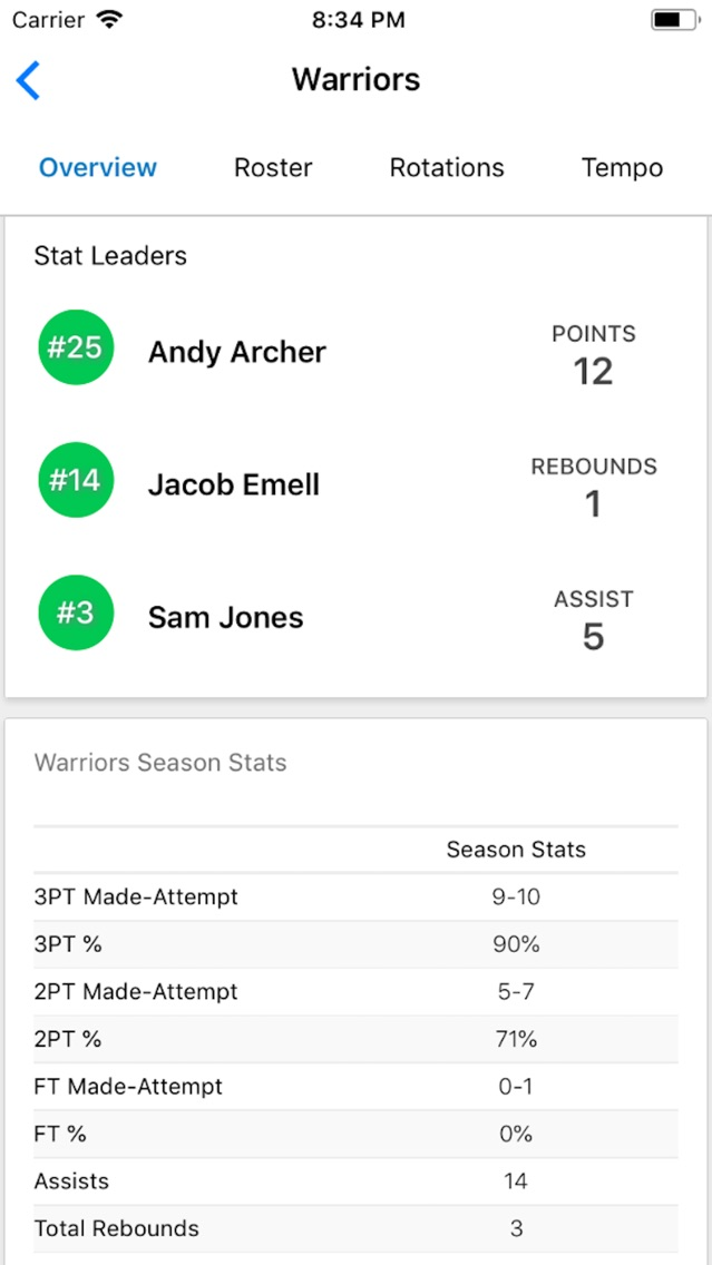 Pivot Basketball Stats Tracker App for iPhone - Free