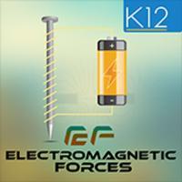Electromagnetic Forces- EMF