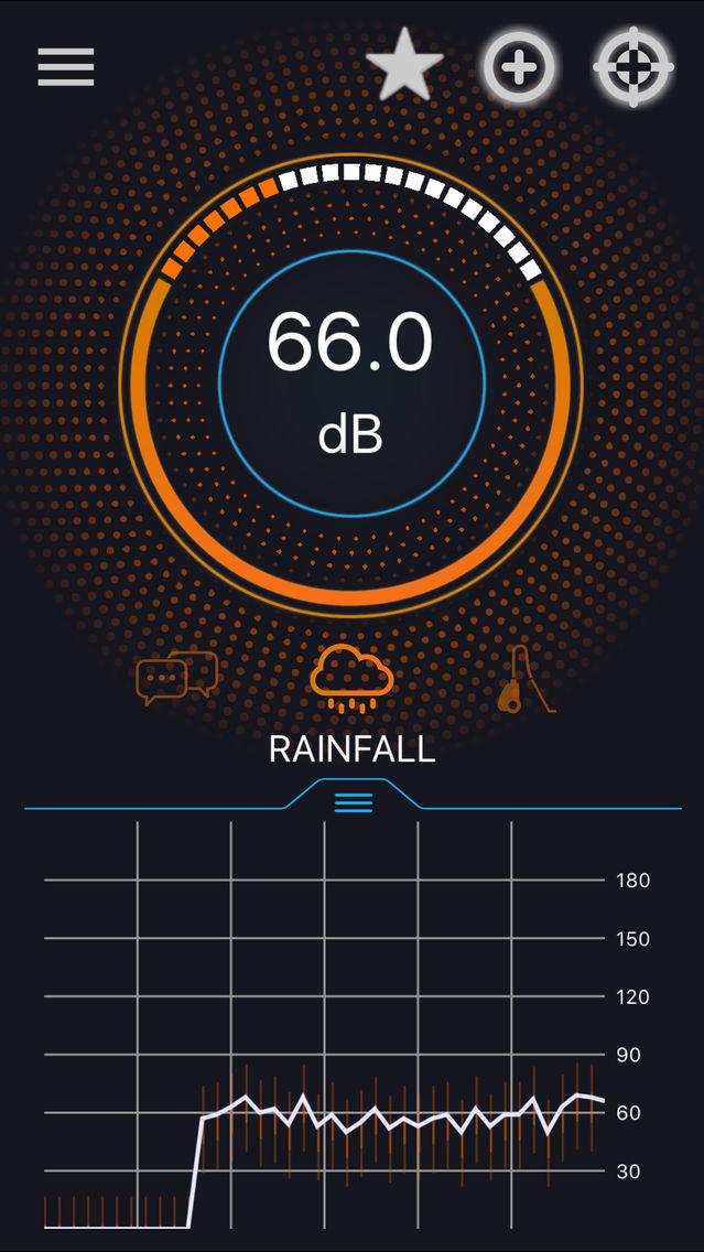 Smart Sound Meter + App for iPhone - Free Download Smart