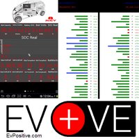 EvBatMon for Mitsubishi iMiEV