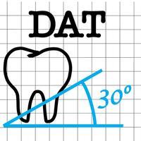 DAT Angle Ranking