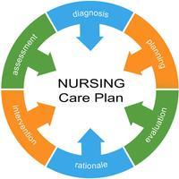 Nursing Care Plan NANDA Tables