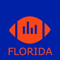 Florida Football Schedules