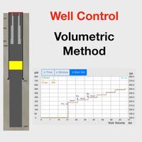 Volumetric Method