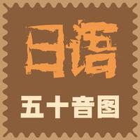 日语五十音图-清音、浊音、半浊音、抝音学习