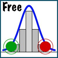 BellCurve: Normal Distribution Calculator (FREE)