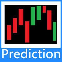 Finance Prediction