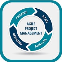 Agile Project Management - Step by Step Videos
