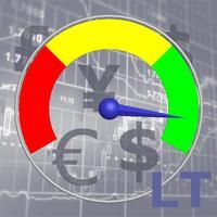 4x Market Activity Meter LT