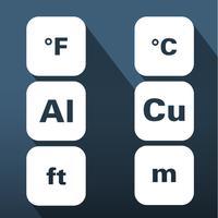 Southwire® Conversion Calc