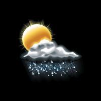 Weather: Around Your Location