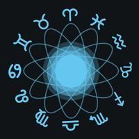 Horoscope for all