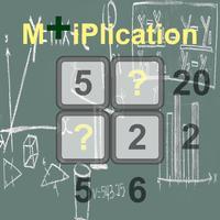 Maddiplication