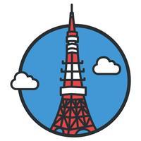 2017东京自由行景点攻略
