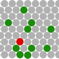 Surround Red Dot