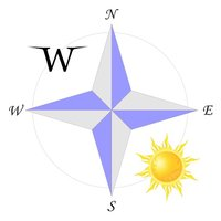 Sun Compass for Watch