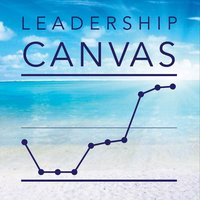 Blue Ocean Leadership - Leadership Canvas