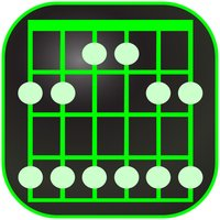 Guitar Scales (Ads)