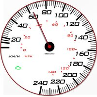 OBD Gauges