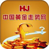 中国黄金走势網
