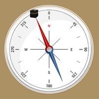 Qibla Compass - Qibla Direction