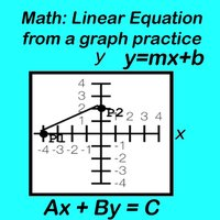Linear Equations from a graph