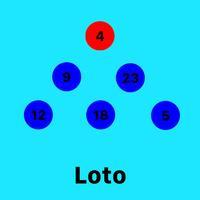 iLoto