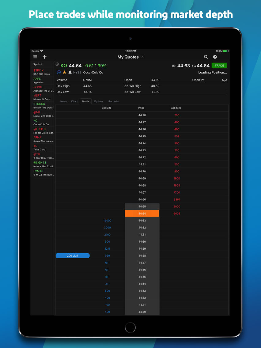 TradeStation - Trade & Invest App for iPhone - Free Download