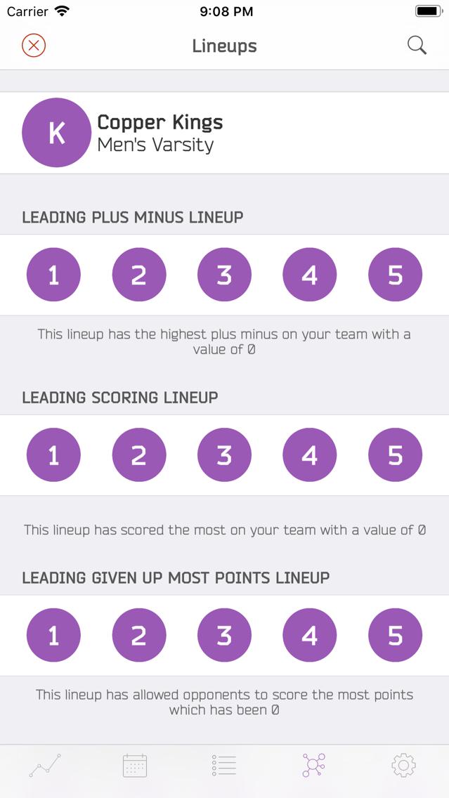 HoopMetrics | Basketball Stats App for iPhone - Free