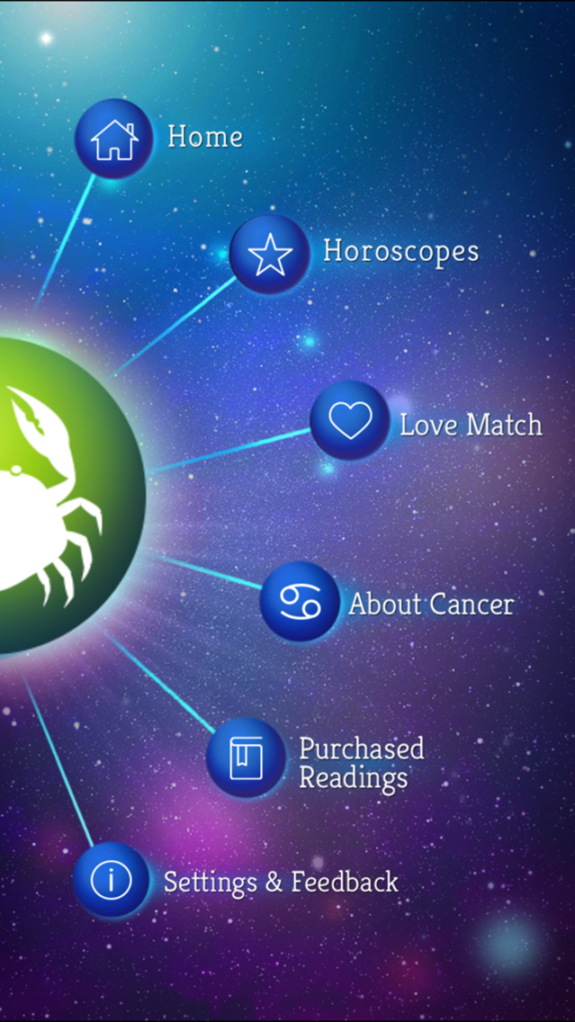 astrologycom cancer daily extended horoscope