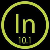 Go 10.1 Inventory Management