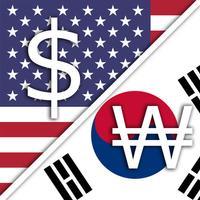 US Dollar Korean Won converter