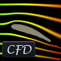 Wind Tunnel CFD powered by NUMECA