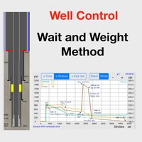 Wait and Weight Method