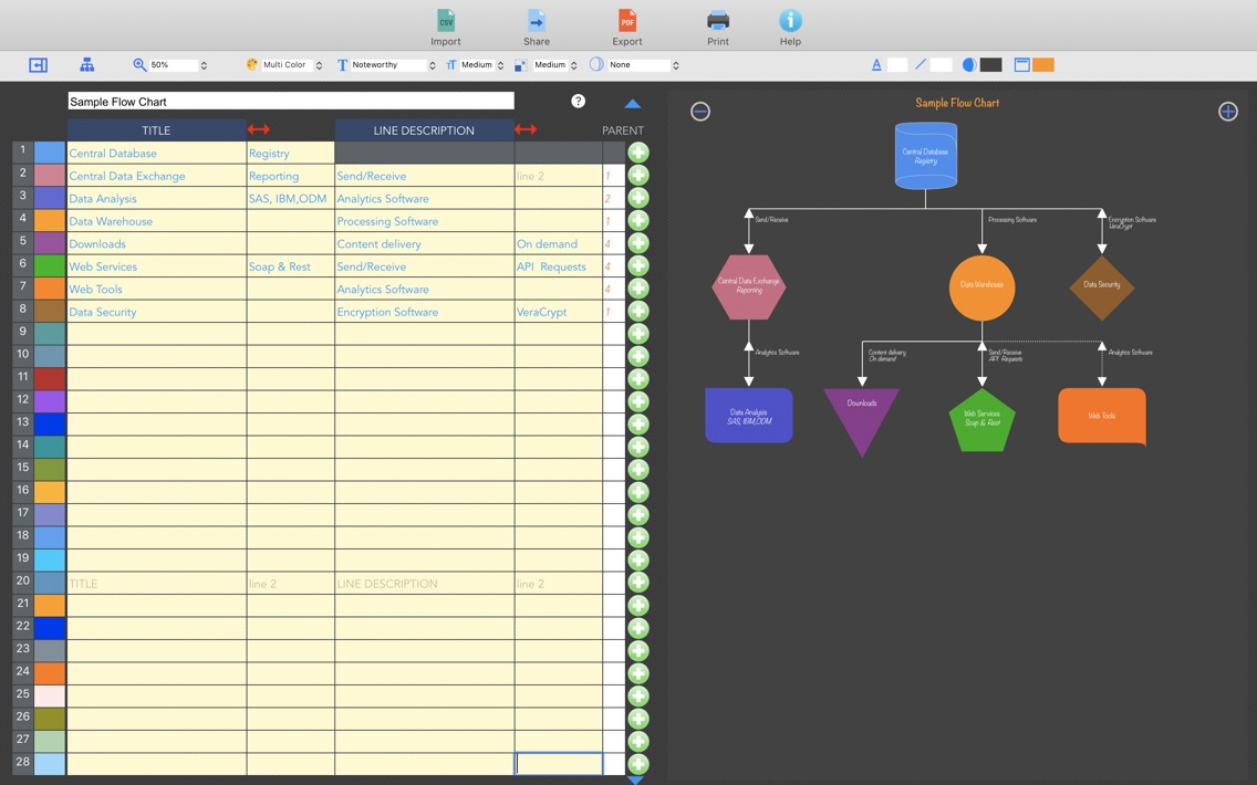 Hierarchy Flowchart Maker App For Iphone Free Download