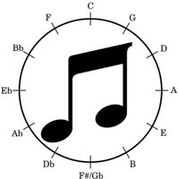Circle of Fifths Music Theory