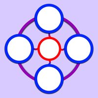 Trusted Circles