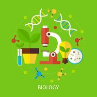 SAT 2 Biology Exam Prep