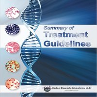 2015 Treatment Guidelines