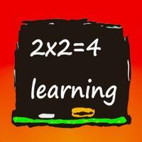 Best multiplication table