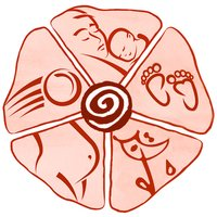 Aromatherapie Schwangerschaft