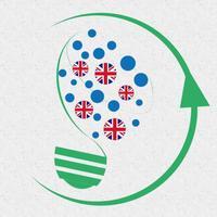 Bright Future - UK College Finder