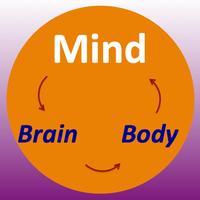 Mind Brain & Body