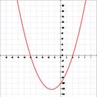 The Quadratic Solver