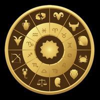 Zodiac Signs & Astrology