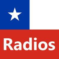 Radios CH