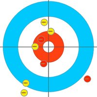 LastStone CurlingShotSimulator