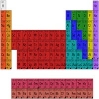 Atoms To Go Periodic Table of the Elements